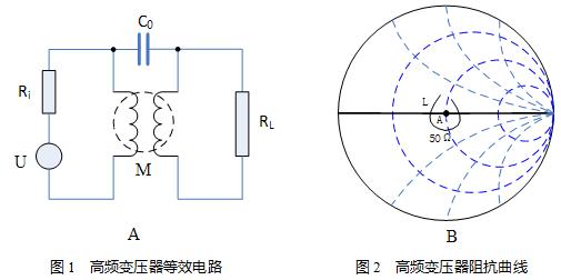 电感的高频等效模型